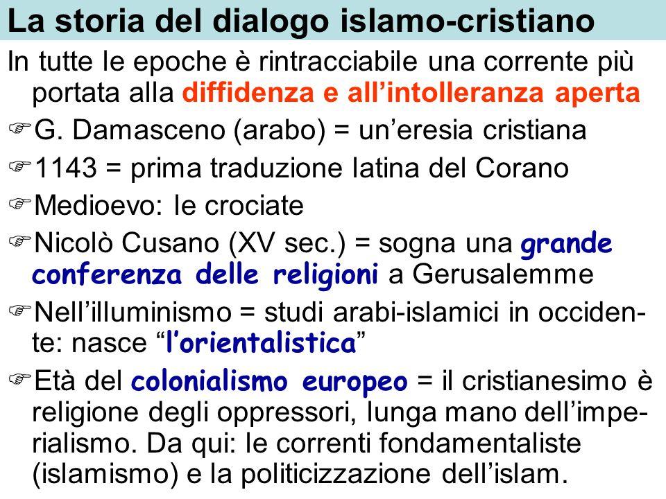 La storia del dialogo islamo-cristiano