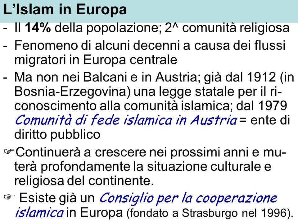 L'Islam in Europa Il 14% della popolazione; 2^ comunità religiosa