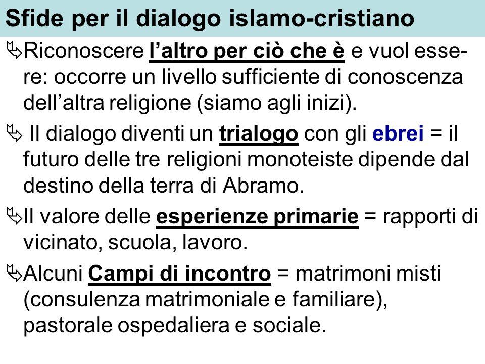 Sfide per il dialogo islamo-cristiano