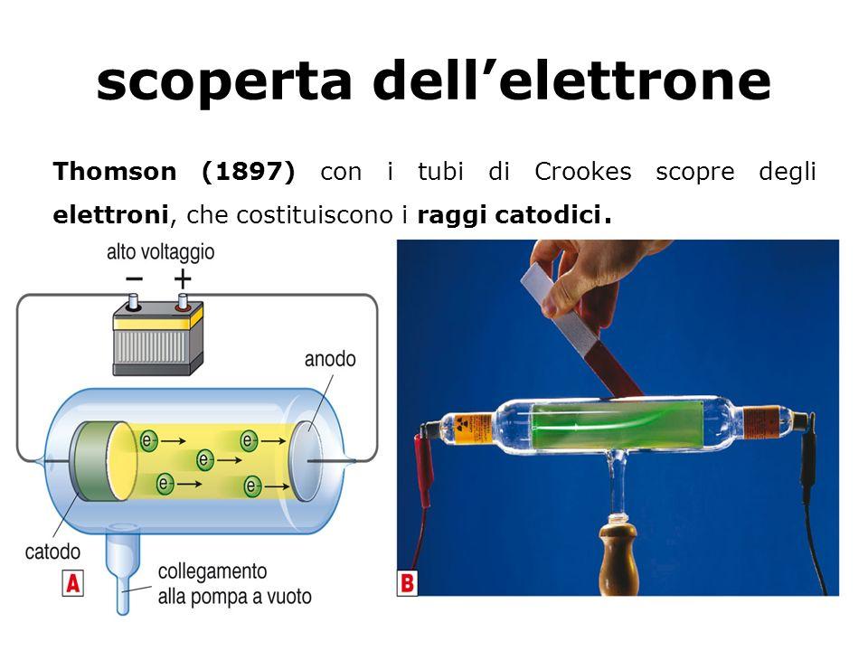 scoperta dell'elettrone
