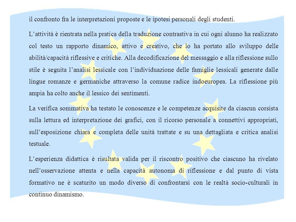 il confronto fra le interpretazioni proposte e le ipotesi personali degli studenti.