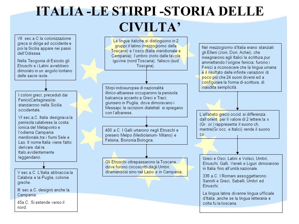 ITALIA -LE STIRPI -STORIA DELLE CIVILTA'