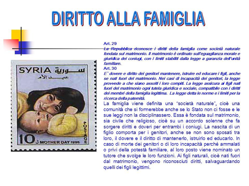 DIRITTO ALLA FAMIGLIA Art. 29.
