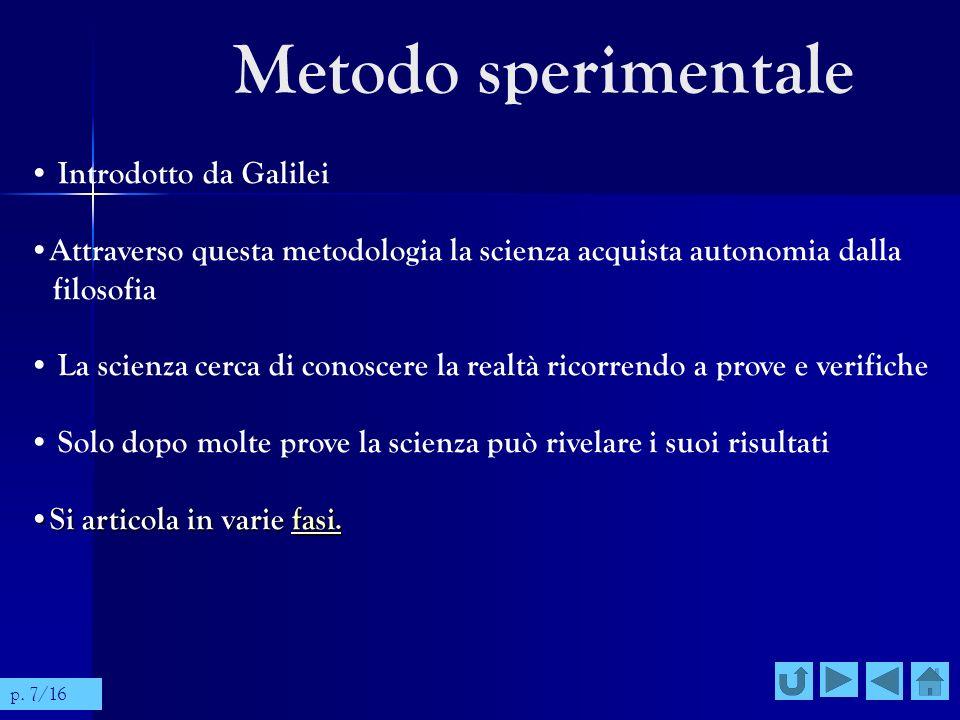 Metodo sperimentale Introdotto da Galilei