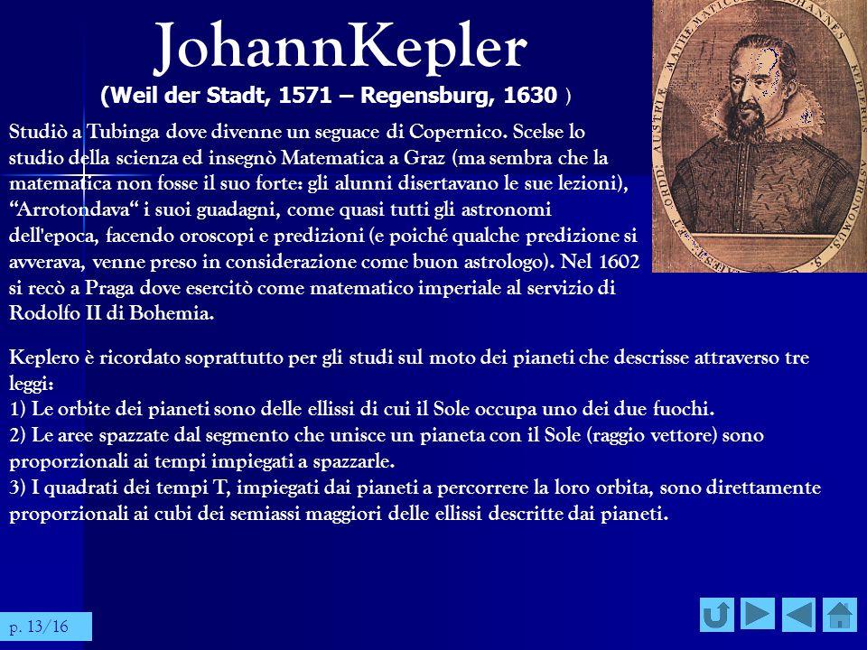 JohannKepler (Weil der Stadt, 1571 – Regensburg, 1630 )