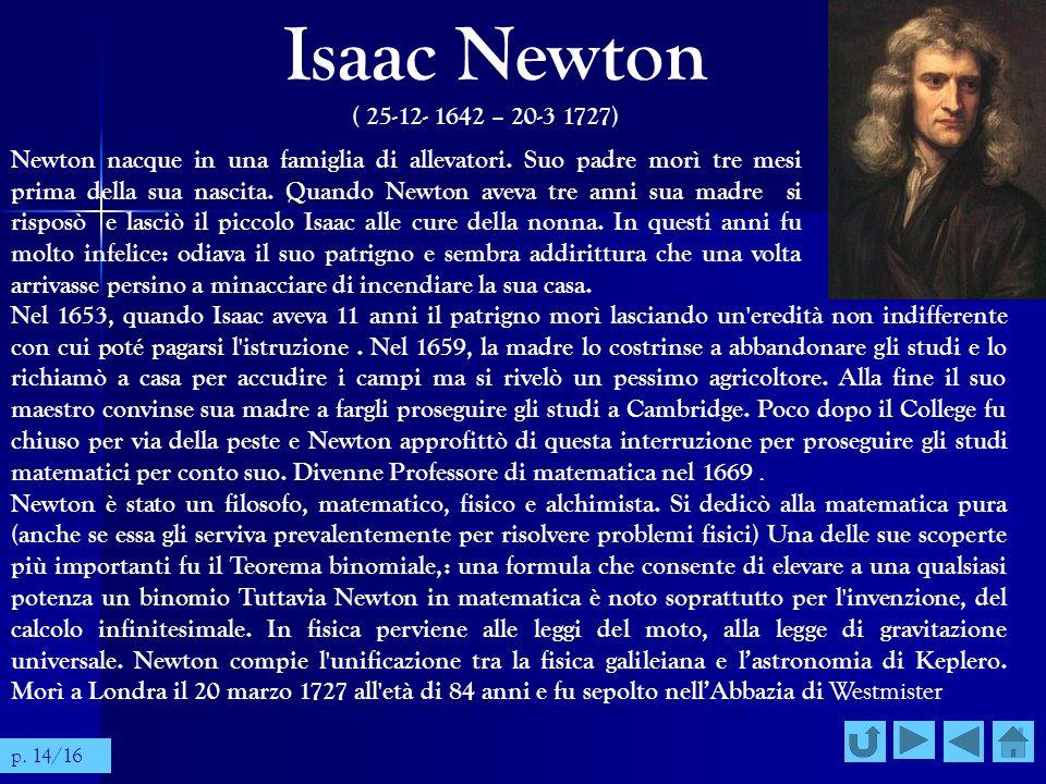 Isaac Newton ( 25-12- 1642 – 20-3 1727)