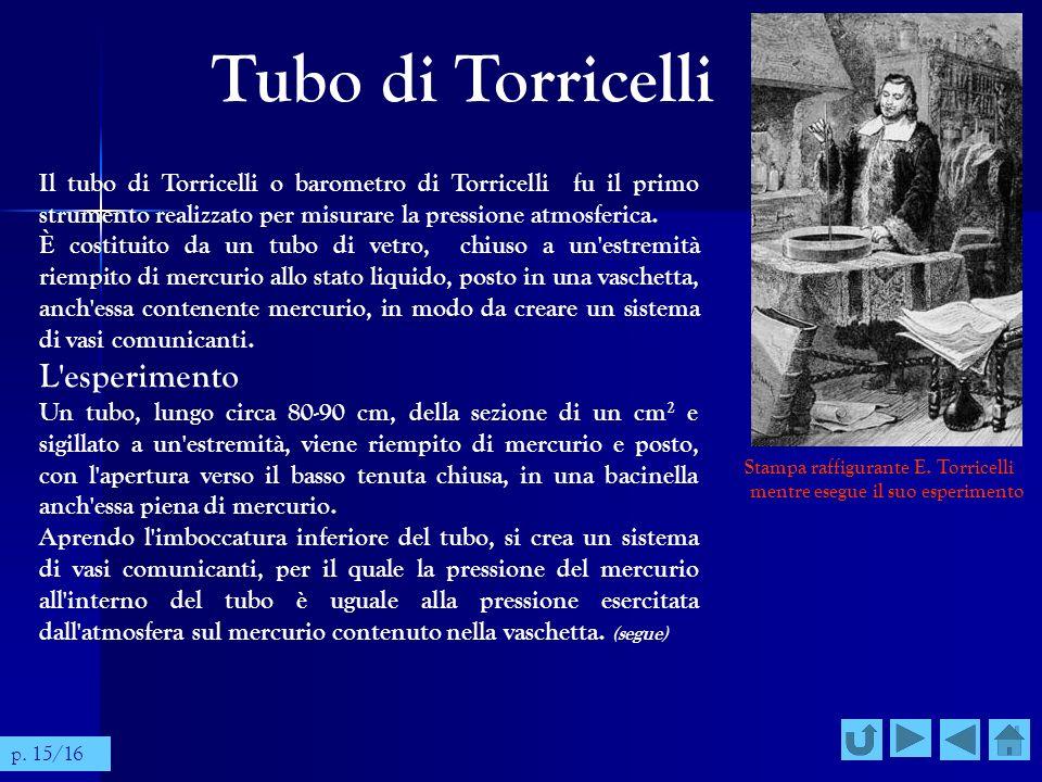 Tubo di Torricelli L esperimento