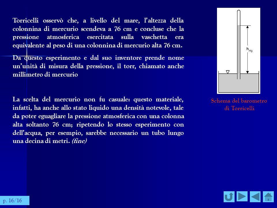 Torricelli osservò che, a livello del mare, l'altezza della colonnina di mercurio scendeva a 76 cm e concluse che la pressione atmosferica esercitata sulla vaschetta era equivalente al peso di una colonnina di mercurio alta 76 cm.