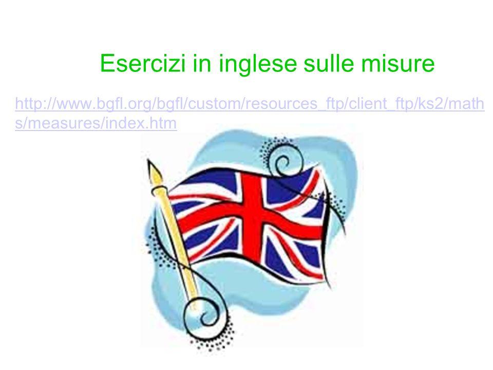 Esercizi in inglese sulle misure