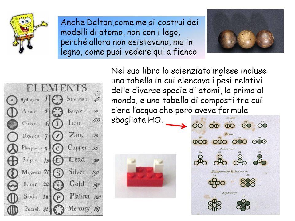 Anche Dalton,come me si costruì dei modelli di atomo, non con i lego, perché allora non esistevano, ma in legno, come puoi vedere qui a fianco