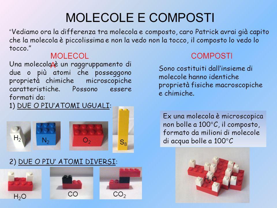 MOLECOLE E COMPOSTI MOLECOLA COMPOSTI