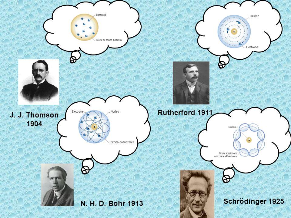 Rutherford 1911 J. J. Thomson 1904 Schrödinger 1925 N. H. D. Bohr 1913