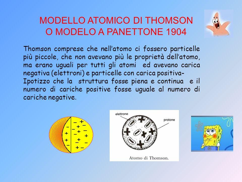 MODELLO ATOMICO DI THOMSON O MODELO A PANETTONE 1904