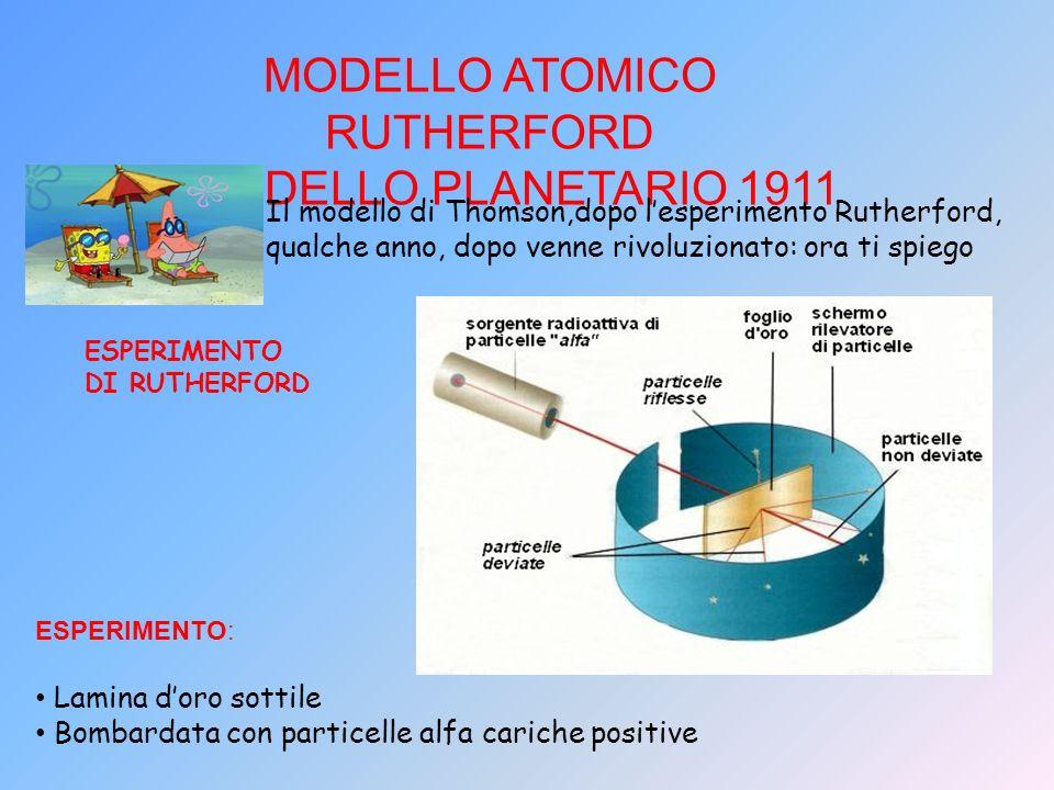 MODELLO ATOMICO RUTHERFORD