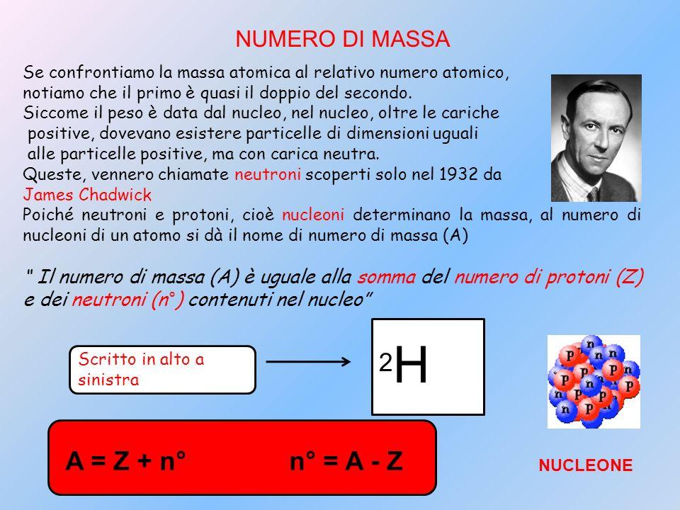 2H A = Z + n° n° = A - Z NUMERO DI MASSA