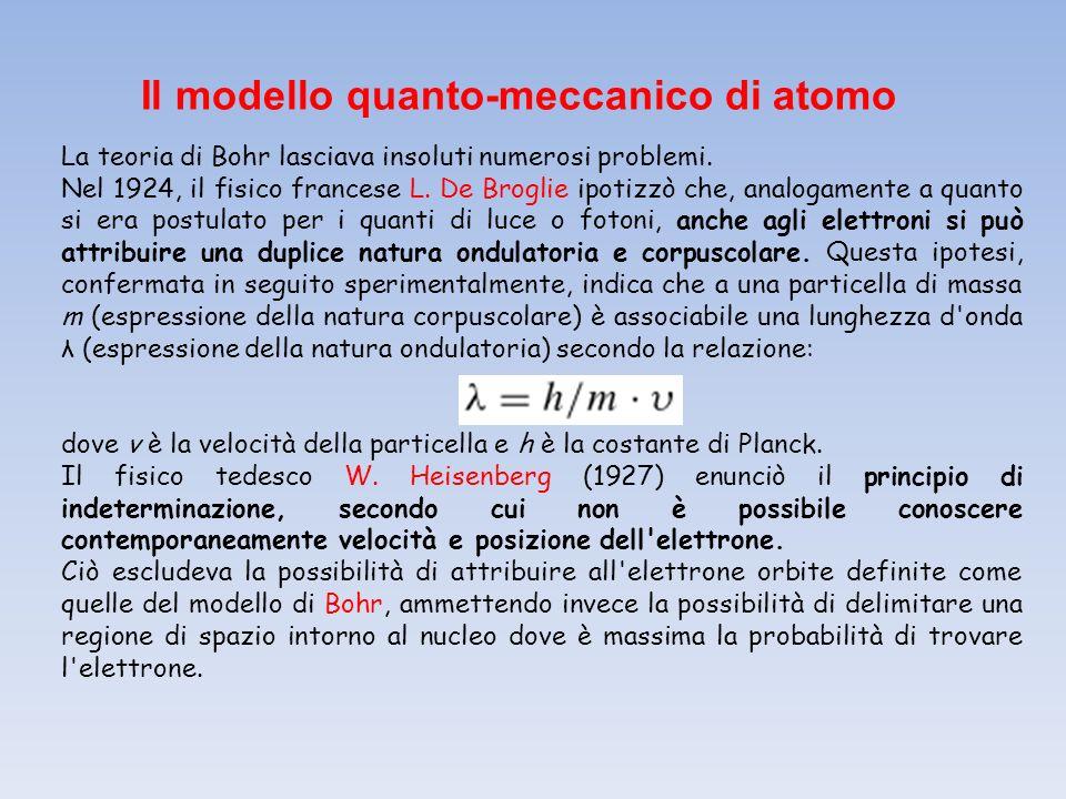 Il modello quanto-meccanico di atomo