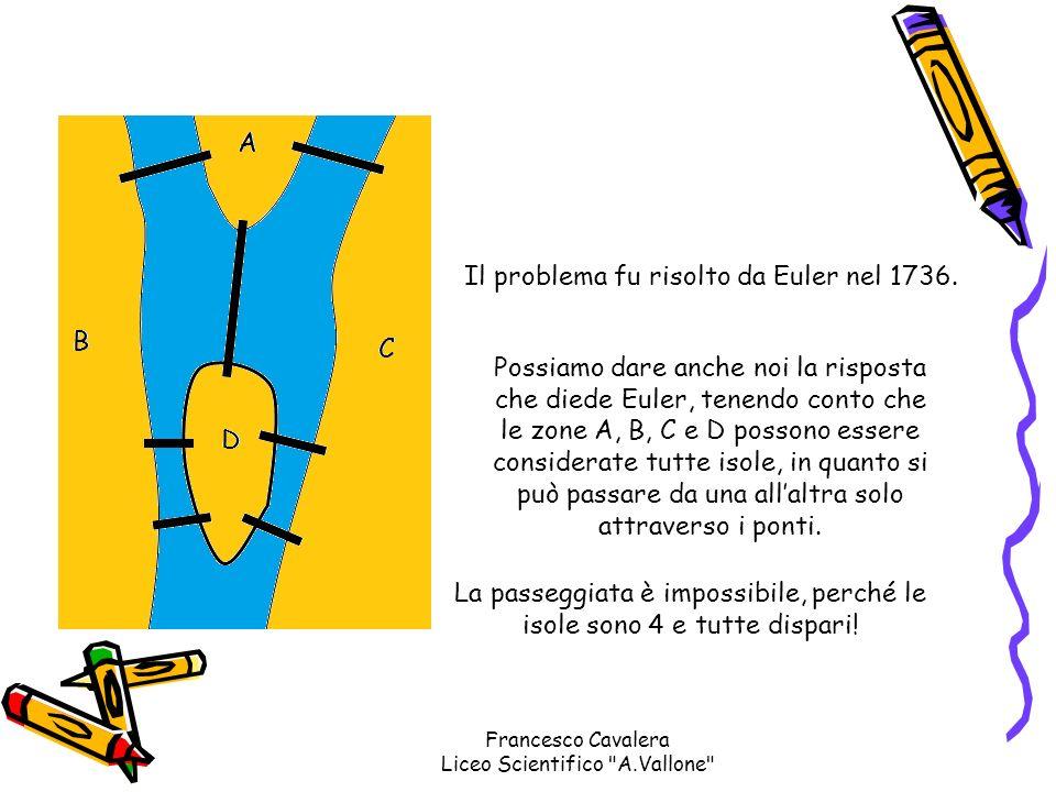 Il problema fu risolto da Euler nel 1736.