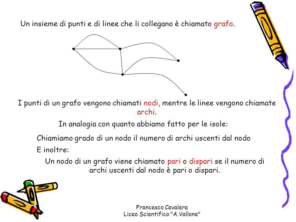 Un insieme di punti e di linee che li collegano è chiamato grafo.