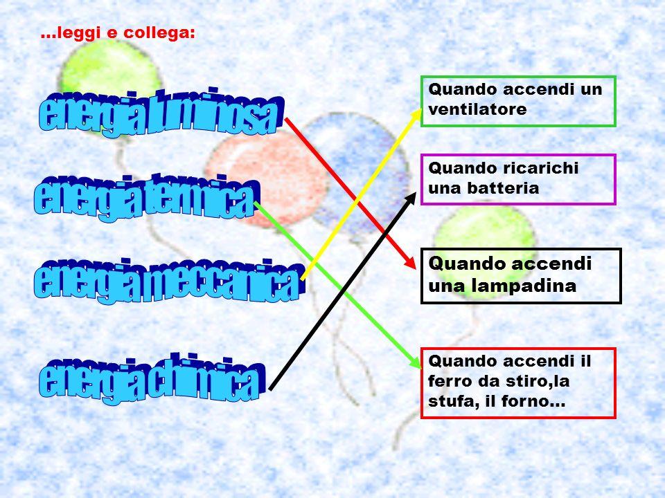 energia luminosa energia termica energia meccanica energia chimica