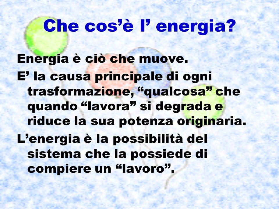 Che cos'è l' energia Energia è ciò che muove.