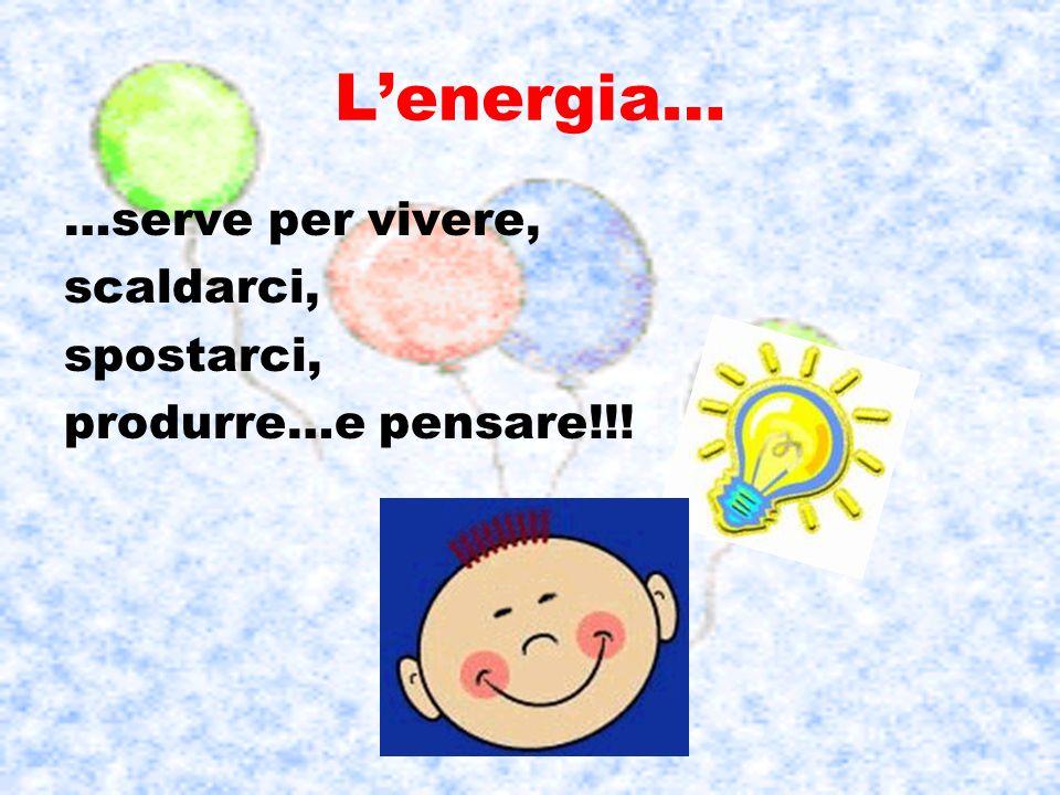 L'energia… …serve per vivere, scaldarci, spostarci,