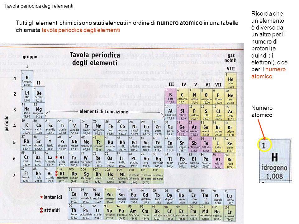La struttura dell atomo ed i legami chimici ppt video - Tavola periodica per bambini ...