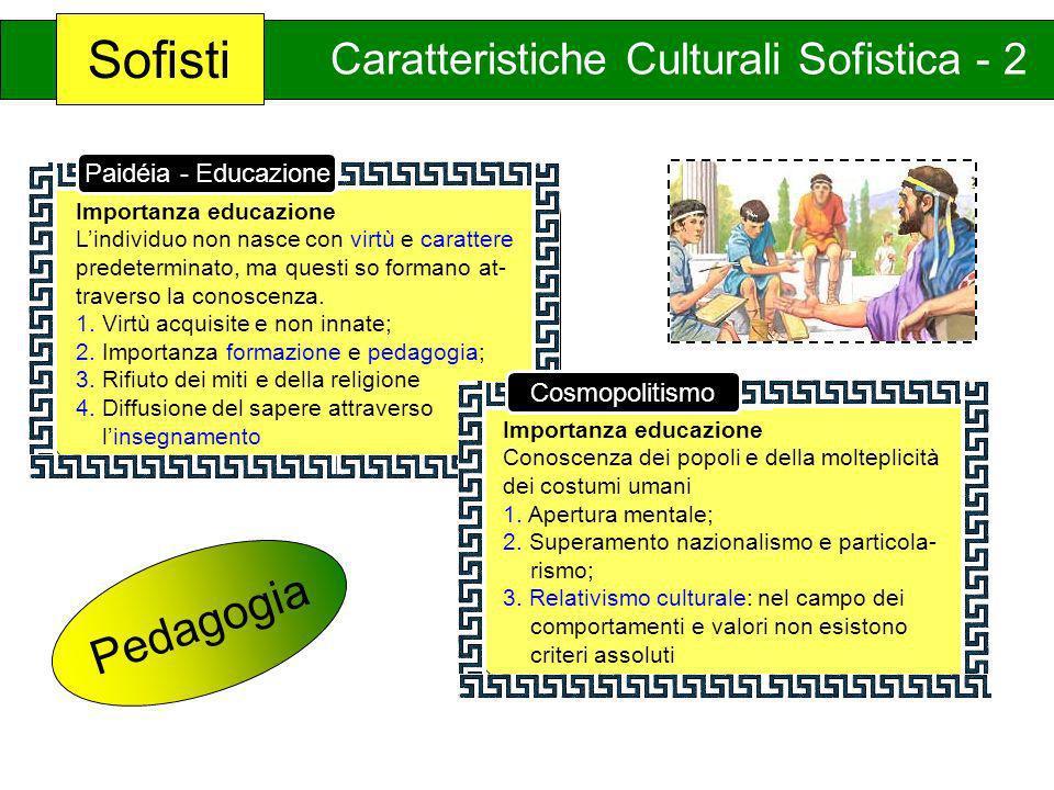 Sofisti Pedagogia Caratteristiche Culturali Sofistica - 2