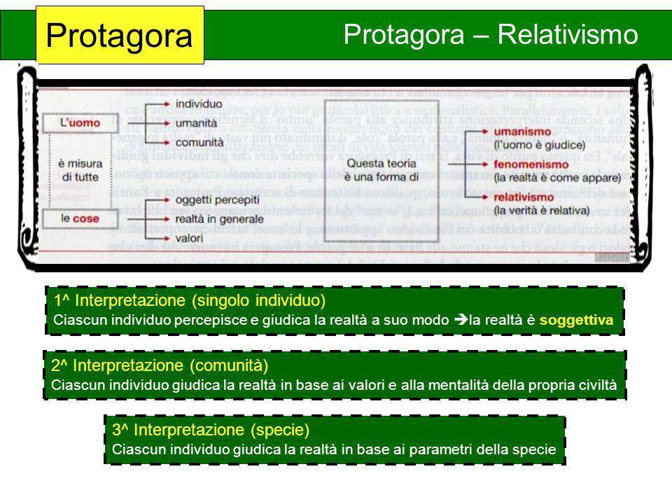 Protagora Protagora – Relativismo
