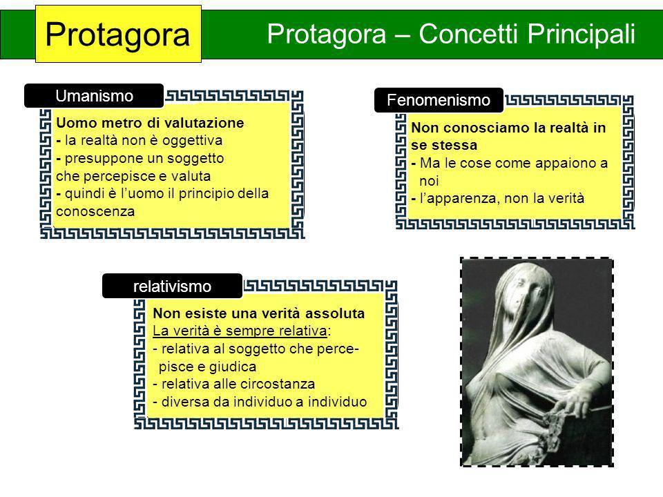 Protagora Protagora – Concetti Principali Umanismo Fenomenismo