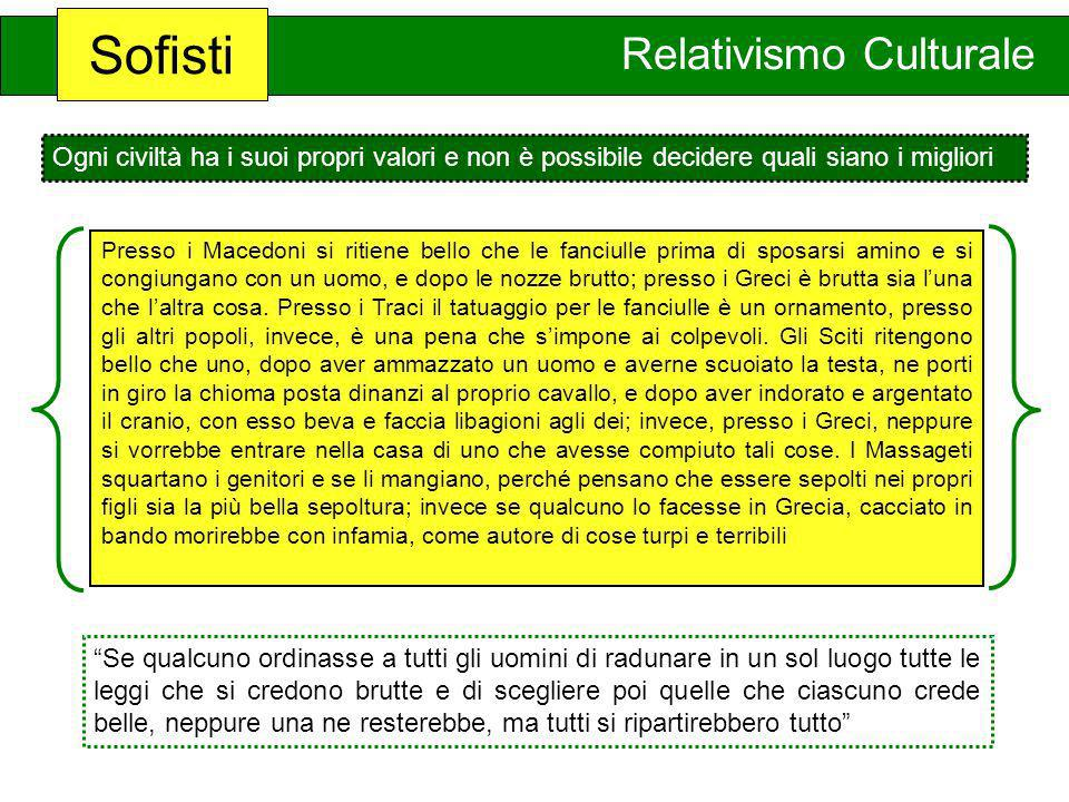 Sofisti Relativismo Culturale