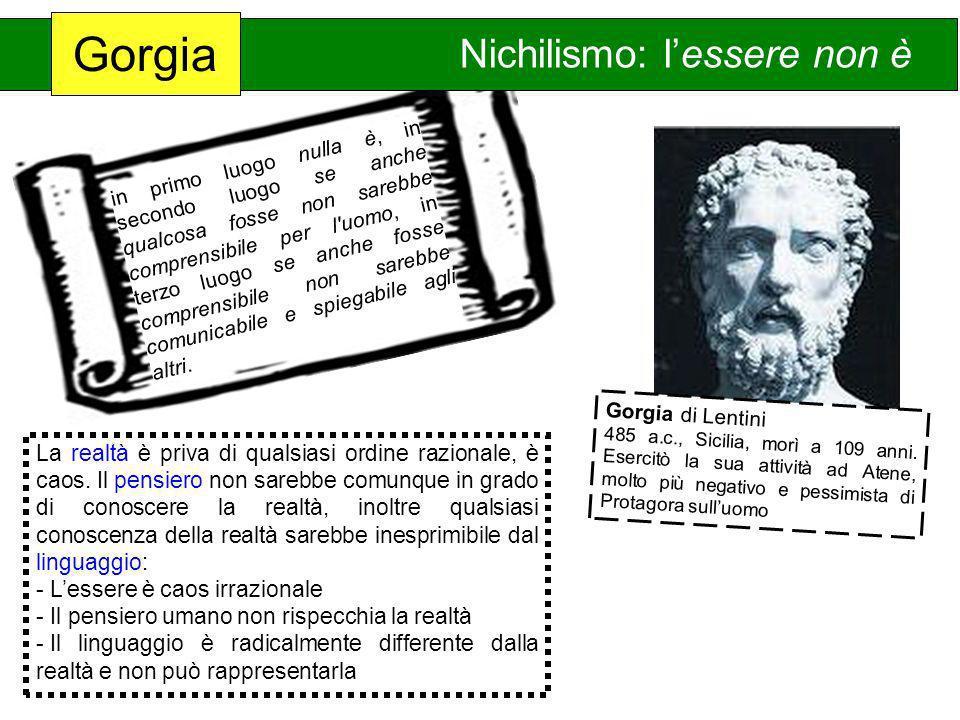 Gorgia Nichilismo: l'essere non è