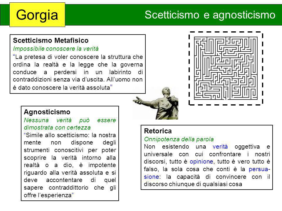 Gorgia Scetticismo e agnosticismo Scetticismo Metafisico