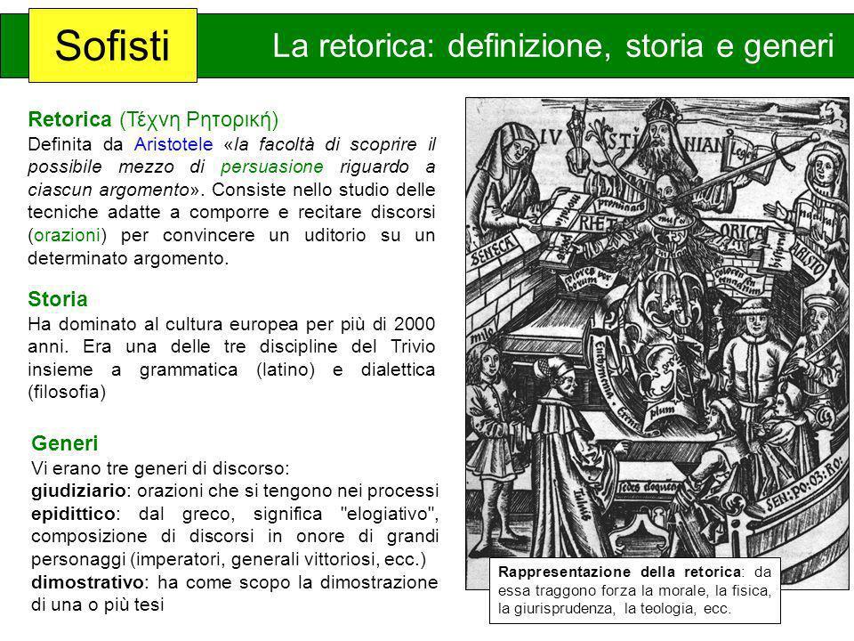 Sofisti La retorica: definizione, storia e generi
