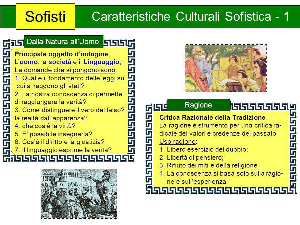 Sofisti Caratteristiche Culturali Sofistica - 1 Dalla Natura all'Uomo
