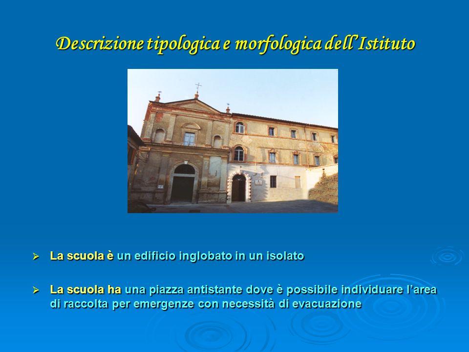 Descrizione tipologica e morfologica dell'Istituto