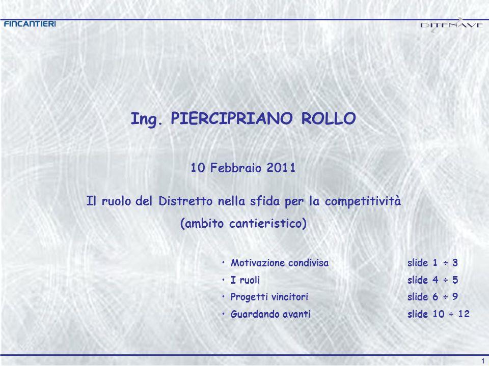 Ing. PIERCIPRIANO ROLLO