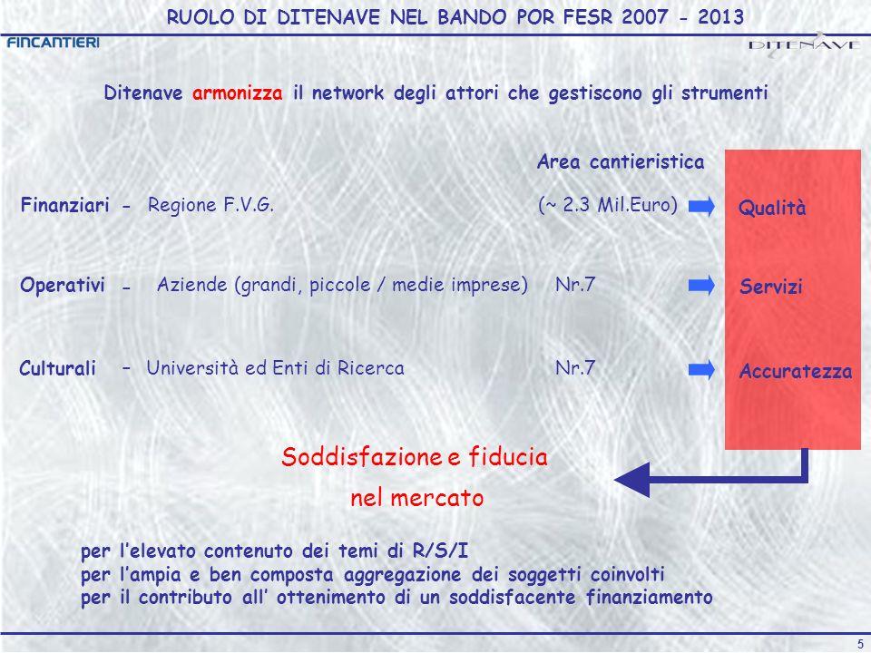 RUOLO DI DITENAVE NEL BANDO POR FESR 2007 - 2013