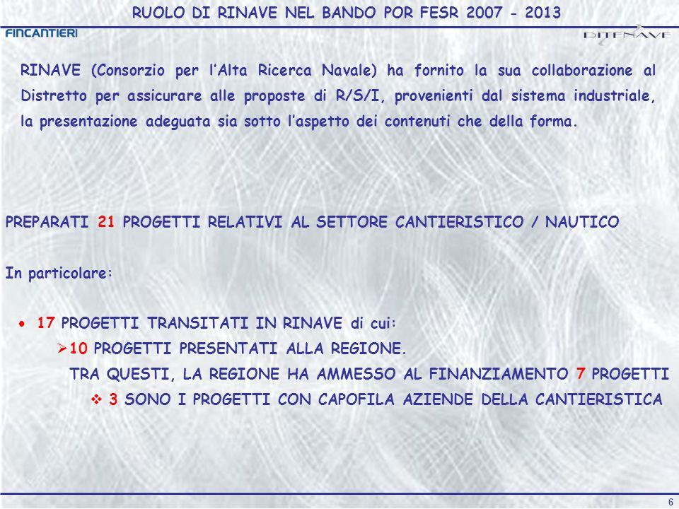 RUOLO DI RINAVE NEL BANDO POR FESR 2007 - 2013