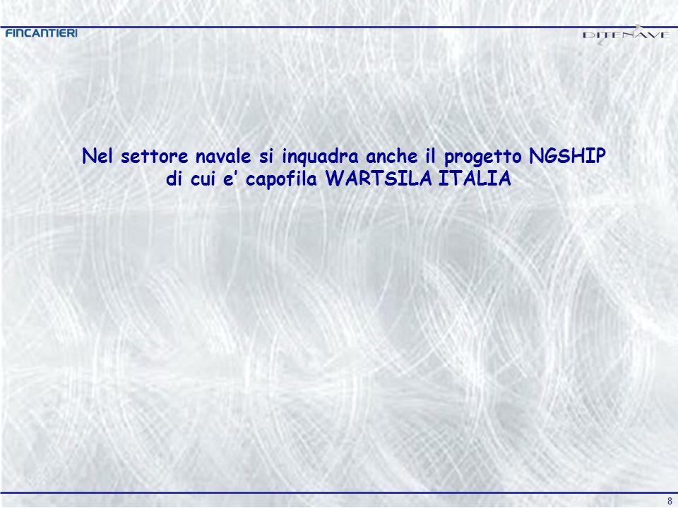 di cui e' capofila WARTSILA ITALIA