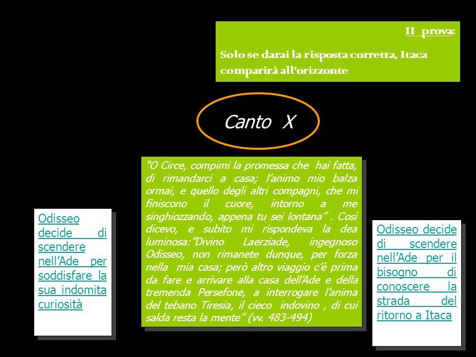 II prova: Solo se darai la risposta corretta, Itaca comparirà all'orizzonte. Canto X.