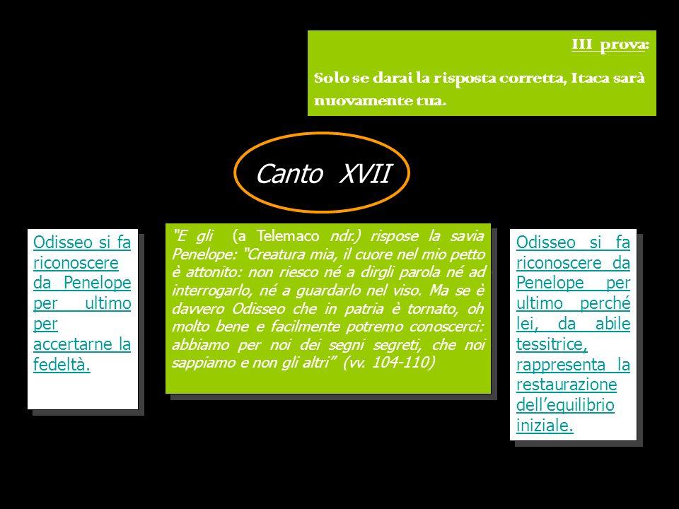 III prova: Solo se darai la risposta corretta, Itaca sarà nuovamente tua. Canto XVII.