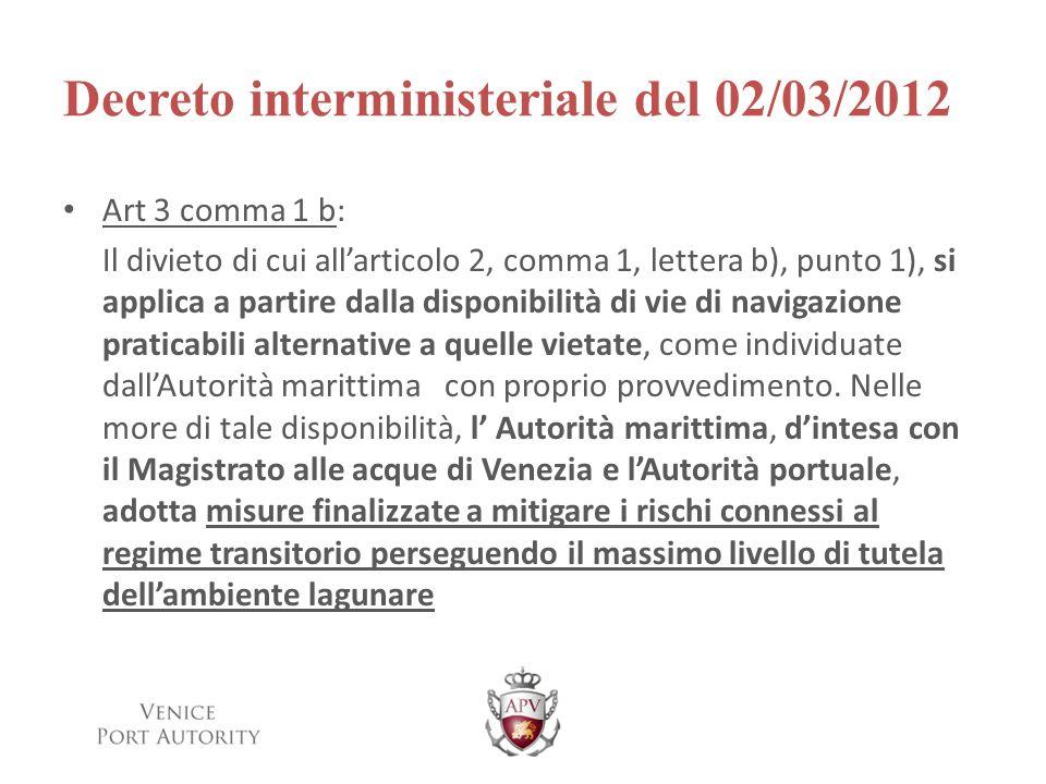 Decreto interministeriale del 02/03/2012