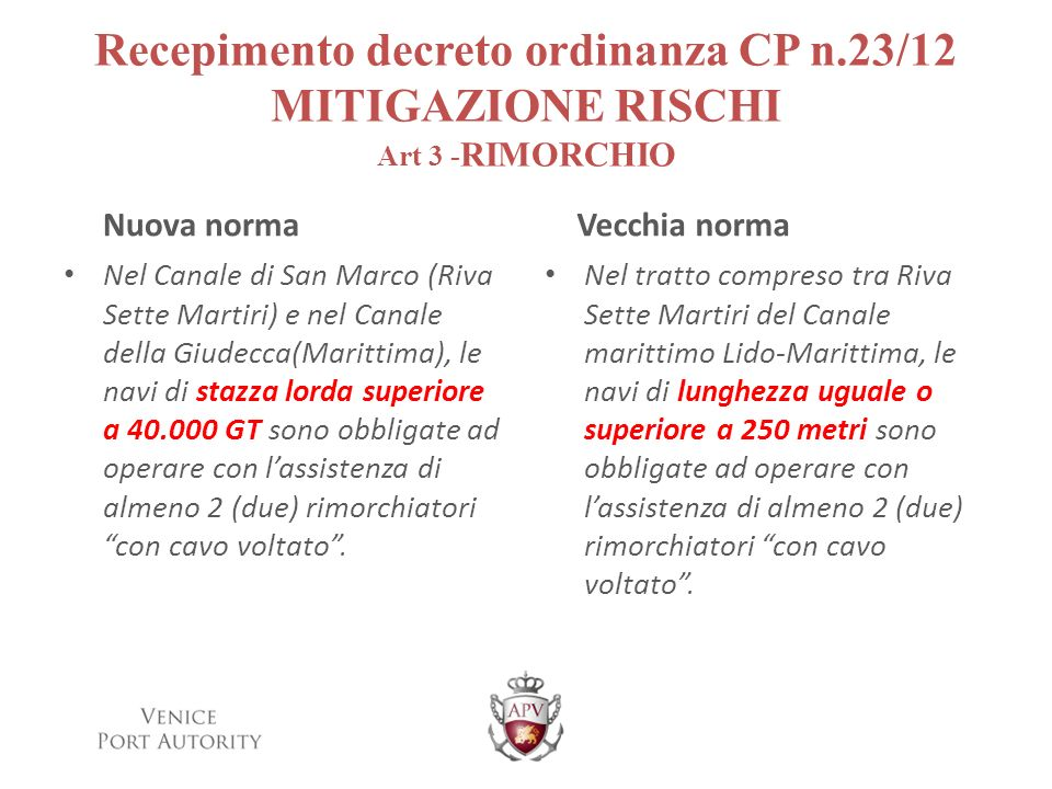Recepimento decreto ordinanza CP n