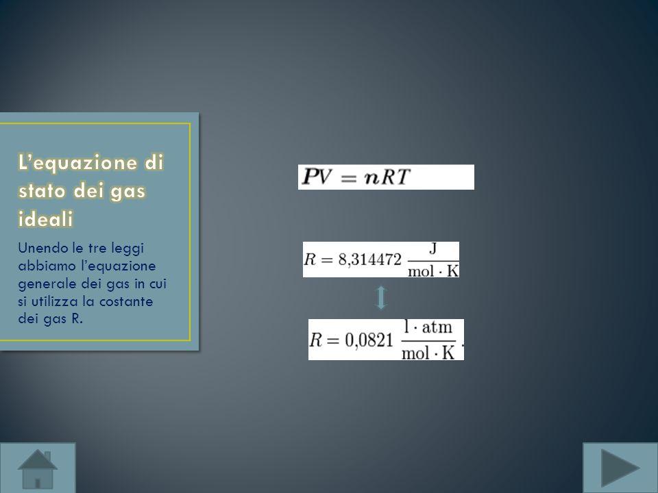 L'equazione di stato dei gas ideali