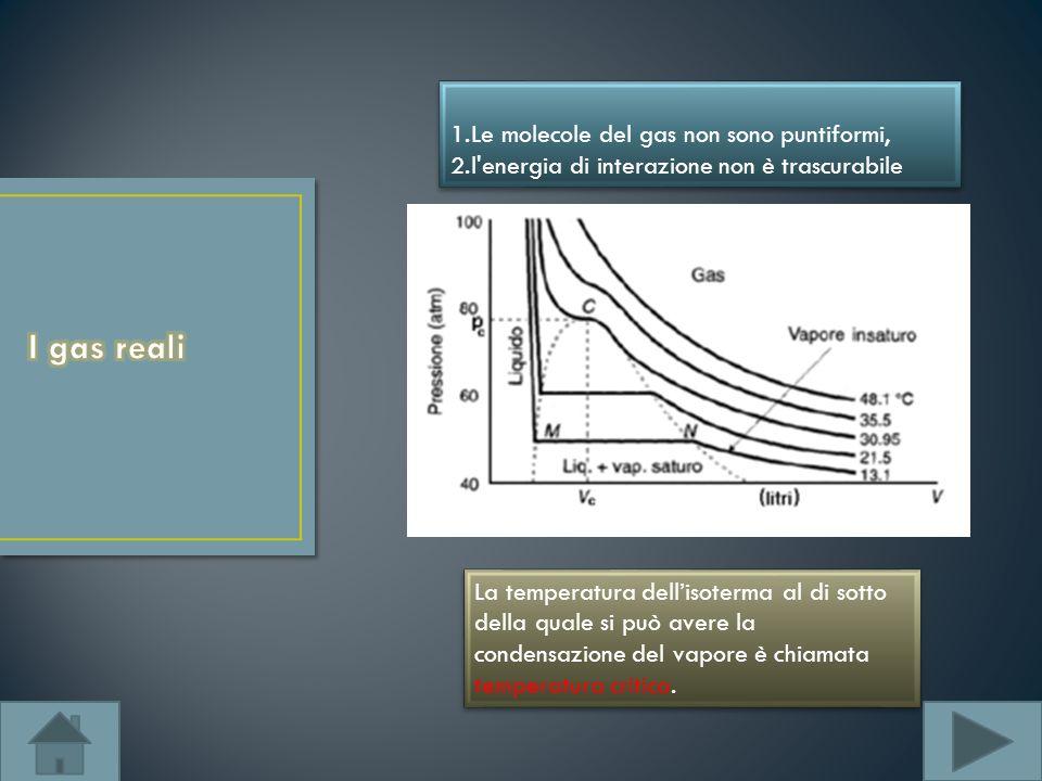 I gas reali Le molecole del gas non sono puntiformi,