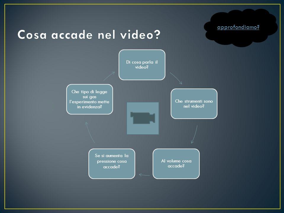 Cosa accade nel video approfondiamo Di cosa parla il video