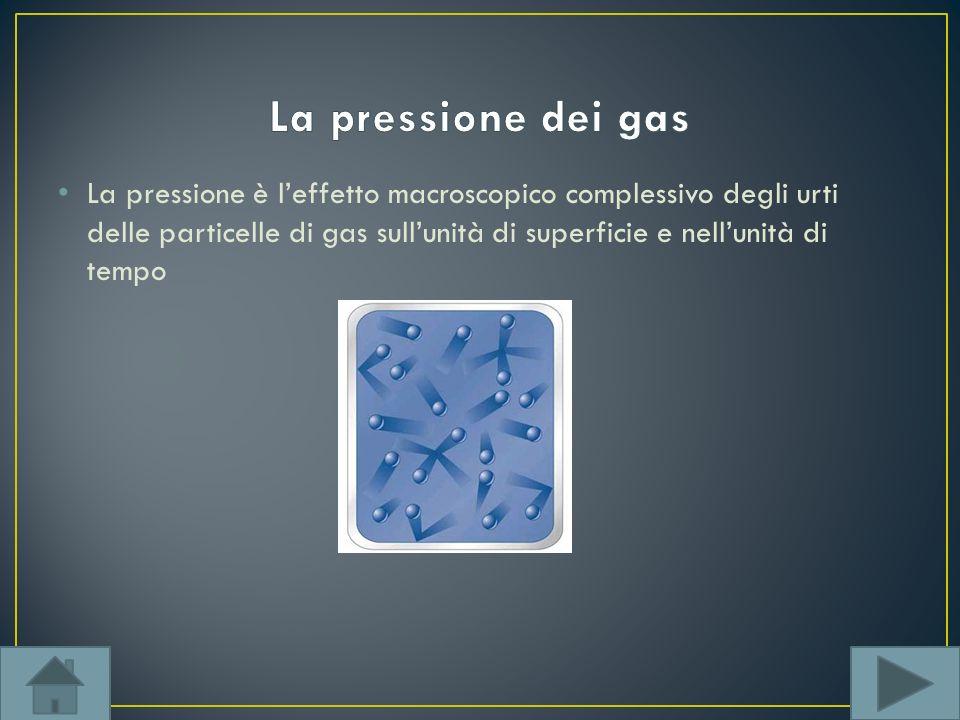 La pressione dei gas
