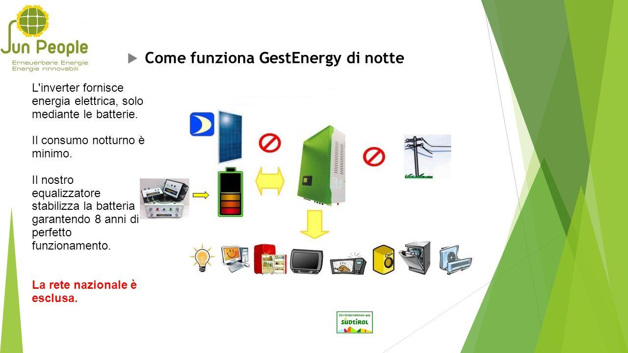 Come funziona GestEnergy di notte
