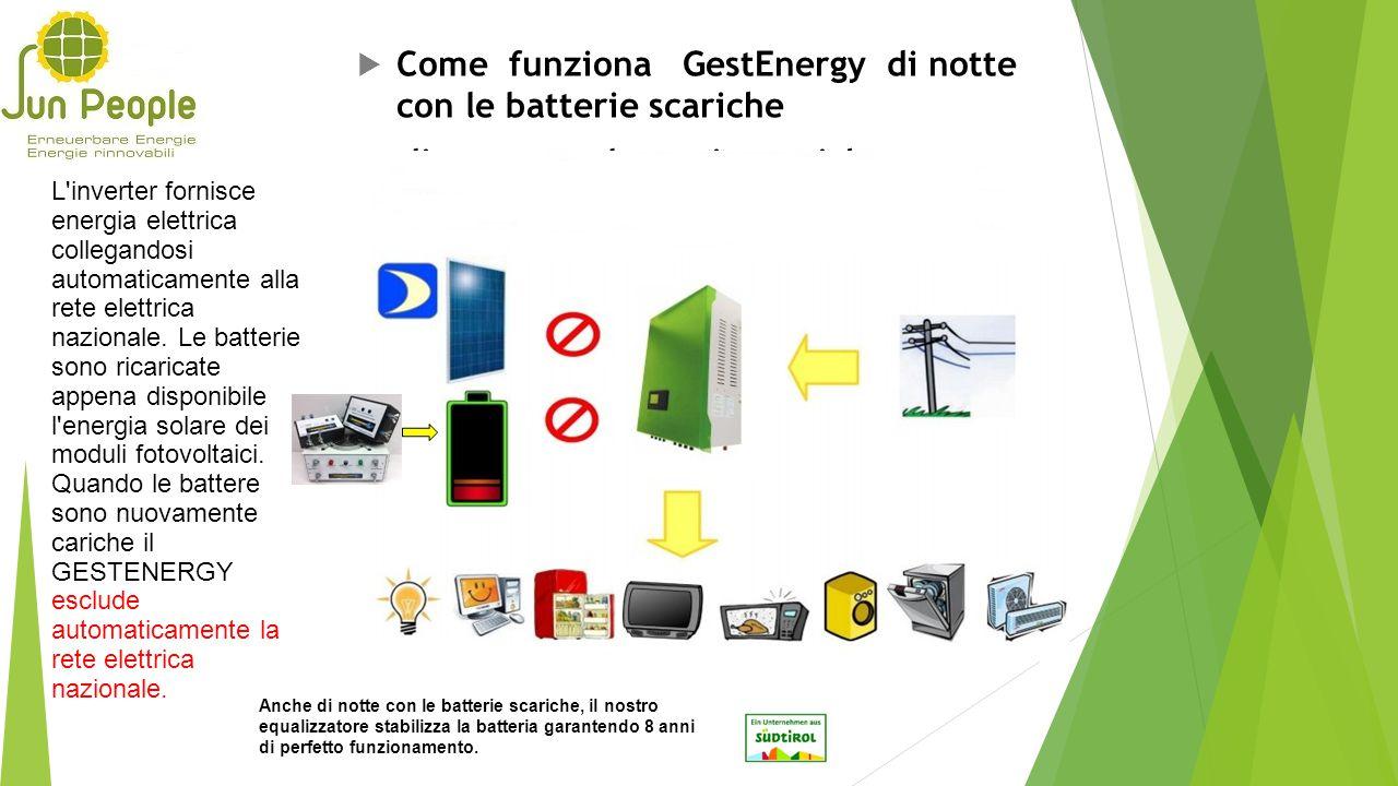 Come funziona GestEnergy di notte con le batterie scariche