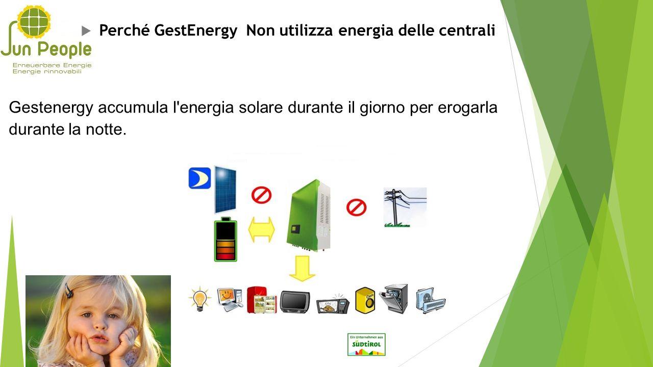 Perché GestEnergy Non utilizza energia delle centrali